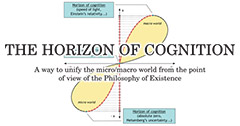 THE HORIZON OF COGNITION